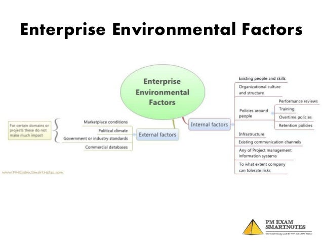 environmental factors internal Enterprise environmental factors vs organizational process assets is the 12th post in our pmp concepts learning series designed to help those that are preparing to take the pmp or capm certification exam, each post within this series presents a comparison of common concepts that appear on the pmp and capm exams.