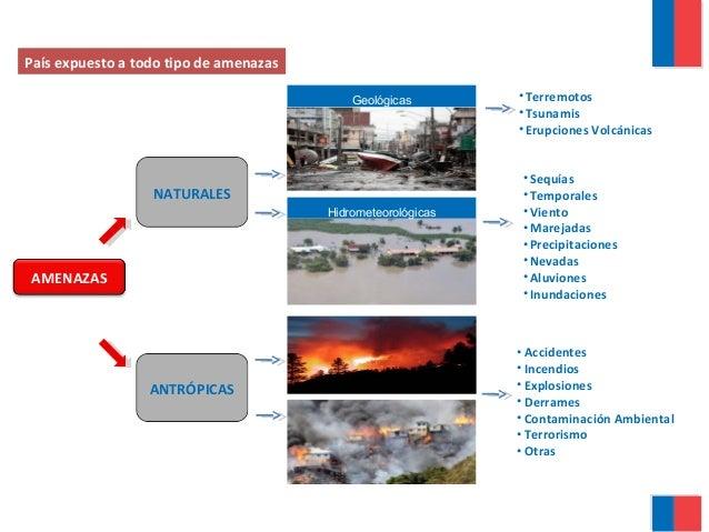 """Sr. Rodrigo Ortiz, """"El rol de la ONEMI ante emergencias, desastres y catástrofes: Desarrollo actual y desafíos futuros"""" Slide 3"""