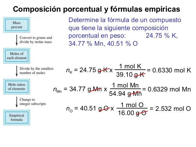 Composición porcentual y fórmulas empíricas Determine la fórmula de un compuesto que tiene la siguiente composición porcen...