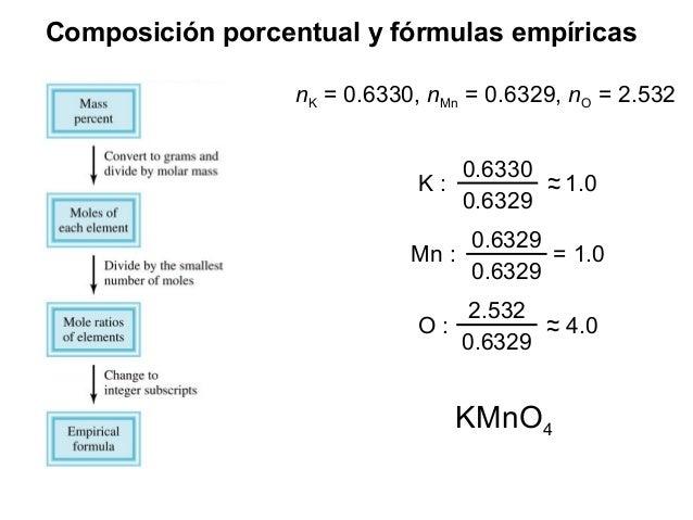 K : ~~ 1.0 0.6330 0.6329 Mn : 0.6329 0.6329 = 1.0 O : ~~ 4.0 2.532 0.6329 nK = 0.6330, nMn = 0.6329, nO = 2.532 KMnO4 Comp...