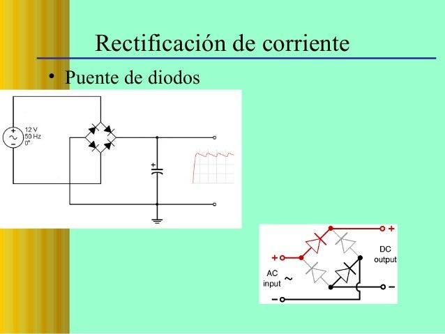 Rectificación de corriente • Puente de diodos