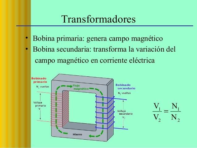 Transformadores • Bobina primaria: genera campo magnético • Bobina secundaria: transforma la variación del campo magnético...