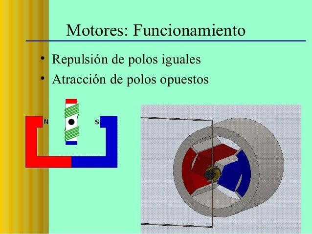 Motores: Funcionamiento • Repulsión de polos iguales • Atracción de polos opuestos