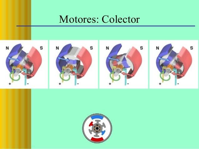 Motores: Colector