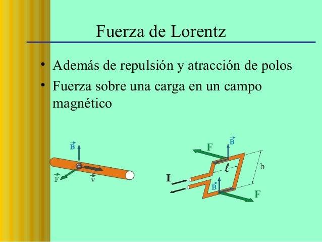 Fuerza de Lorentz • Además de repulsión y atracción de polos • Fuerza sobre una carga en un campo magnético