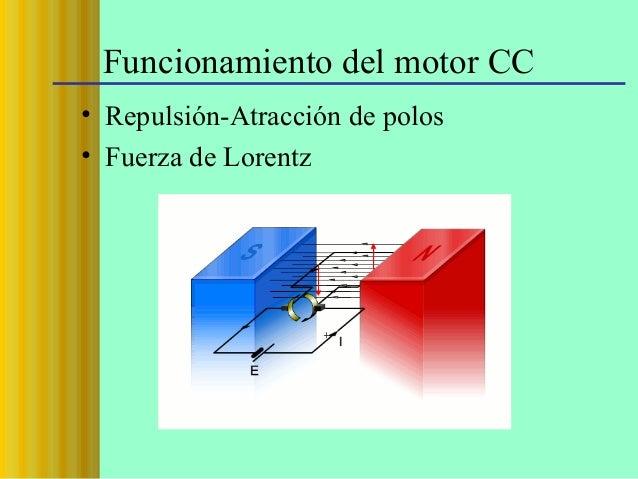 Funcionamiento del motor CC • Repulsión-Atracción de polos • Fuerza de Lorentz