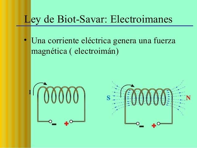 Ley de Biot-Savar: Electroimanes • Una corriente eléctrica genera una fuerza magnética ( electroimán)