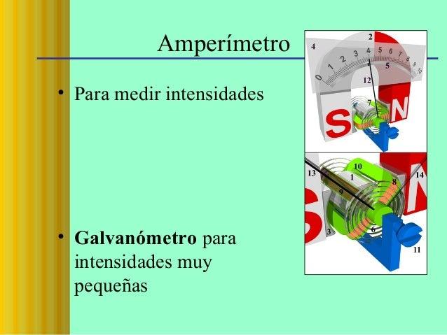 Amperímetro • Para medir intensidades  • Galvanómetro para intensidades muy pequeñas
