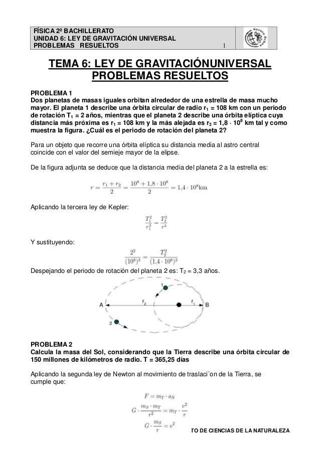 FÍSICA 2º BACHILLERATO UNIDAD 6: LEY DE GRAVITACIÓN UNIVERSAL PROBLEMAS RESUELTOS 1 DEPARTAMENTO DE CIENCIAS DE LA NATURAL...