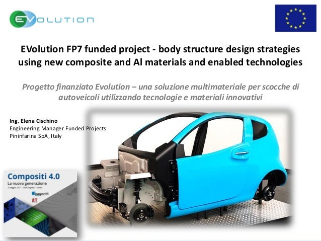 09-05-2017 1 Innovative advanced lightweight materials for the next generation of environmentally-friendly electric vehicl...