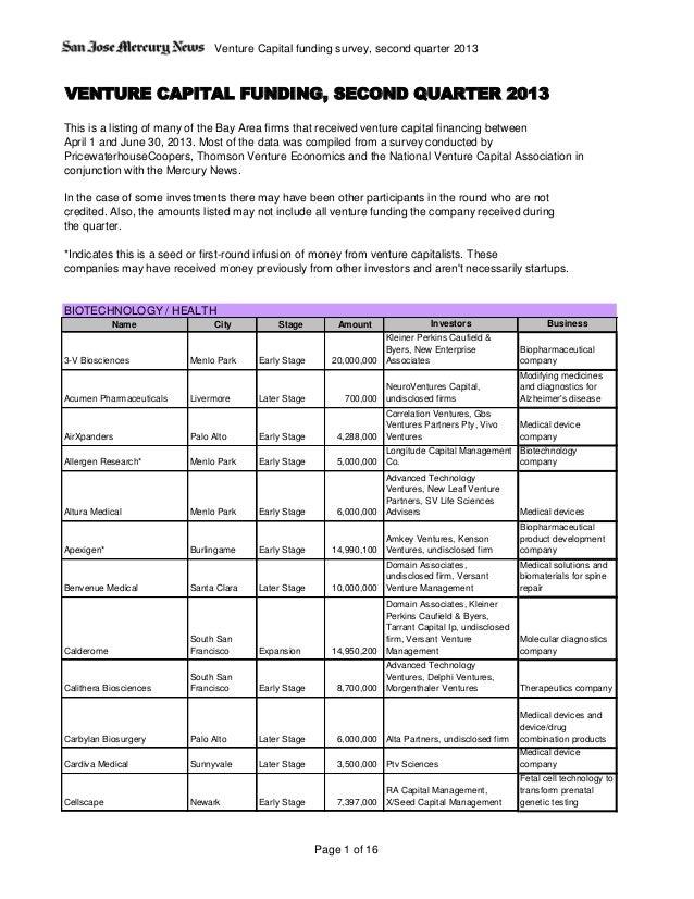 Venture Capital funding survey, second quarter 2013 VENTURE CAPITAL FUNDING, SECOND QUARTER 2013 This is a listing of many...