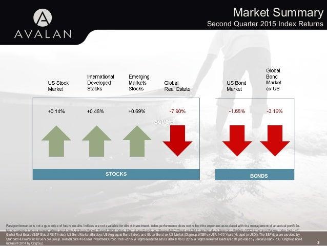 2 q15 investment commentary Slide 3