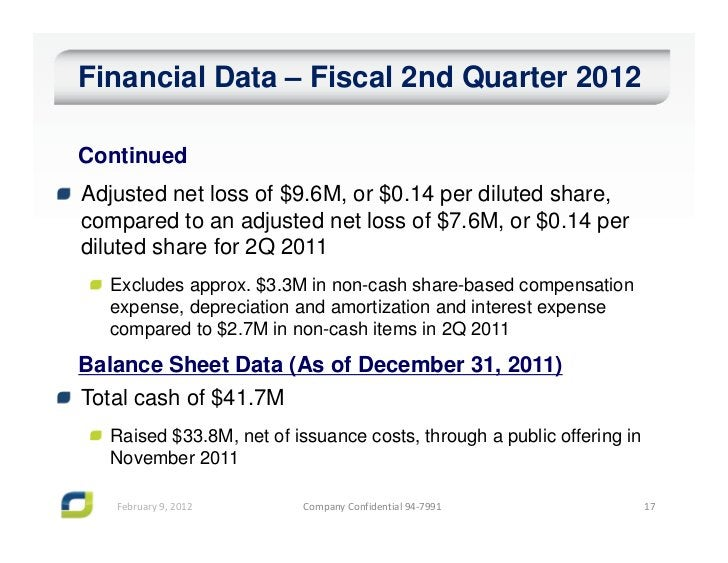 Financial Data – Fiscal 2nd Quarter 2012ContinuedAdjusted net loss of $9.6M, or $0.14 per diluted share,compared to an adj...
