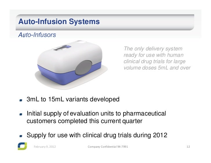 Auto-Infusion SystemsAuto-Infusors                                                 The only delivery system               ...