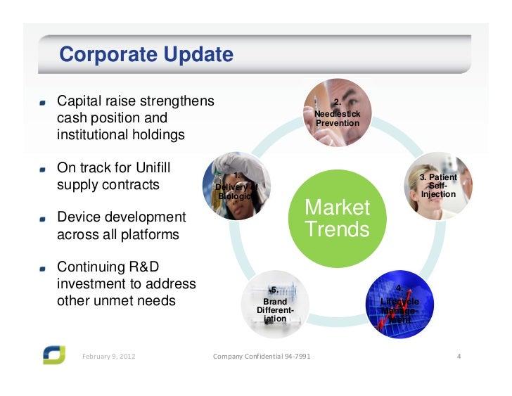 Corporate UpdateCapital raise strengthens                                  2.                                             ...