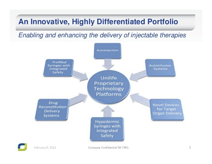 An Innovative, Highly Differentiated PortfolioEnabling and enhancing the delivery of injectable therapies     February9,...