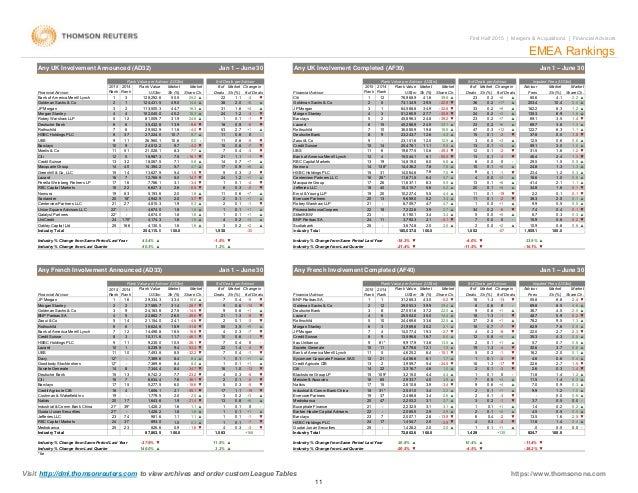 Ranking M Amp A Thomson Reuters Primer Semestre De 2015