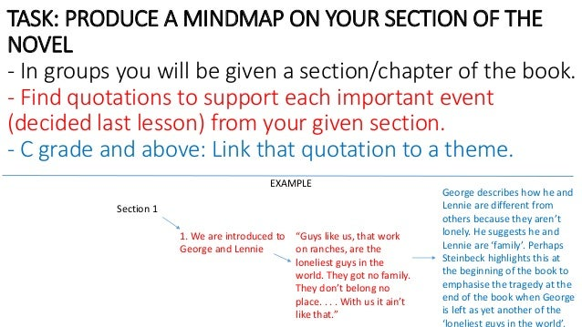 an introduction to the literary analysis of lennie and george Transcript of of mice and men - character/symbolism analysis introduction to george and lennie (main characters) river/brush home candy, carlson, slim.