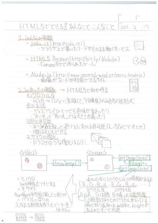 みゅっきノート #2 「HTML5でできる! あんなこと、こんなこと」