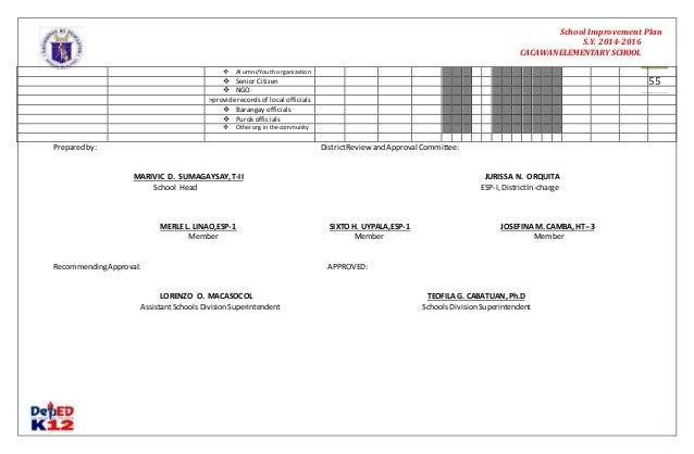 Cacawan sip 2014-2016 final 3