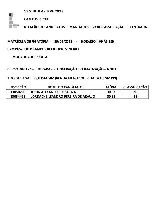 VESTIBULAR IFPE 2013         CAMPUS RECIFE         RELAÇÃO DE CANDIDATOS REMANEJADOS - 2ª RECLASSIFICAÇÃO – 1ª ENTRADAMATR...