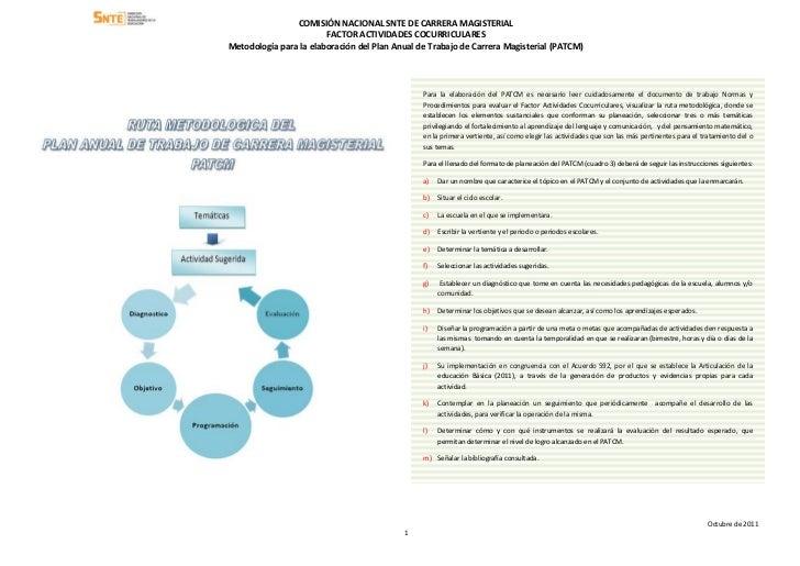 COMISIÓN NACIONAL SNTE DE CARRERA MAGISTERIAL                        FACTOR ACTIVIDADES COCURRICULARESMetodología para la ...