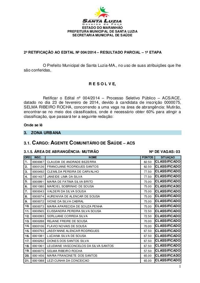 ESTADO DO MARANHÃO PREFEITURA MUNICIPAL DE SANTA LUZIA SECRETARIA MUNICIPAL DE SAÚDE 1 2ª RETIFICAÇÃO AO EDITAL Nº 004/201...