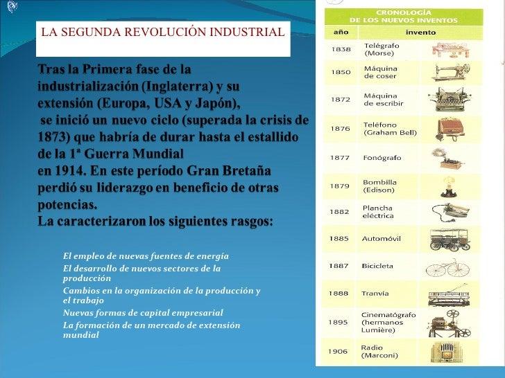 El empleo de nuevas fuentes de energía El desarrollo de nuevos sectores de la producción Cambios en la organización de la ...