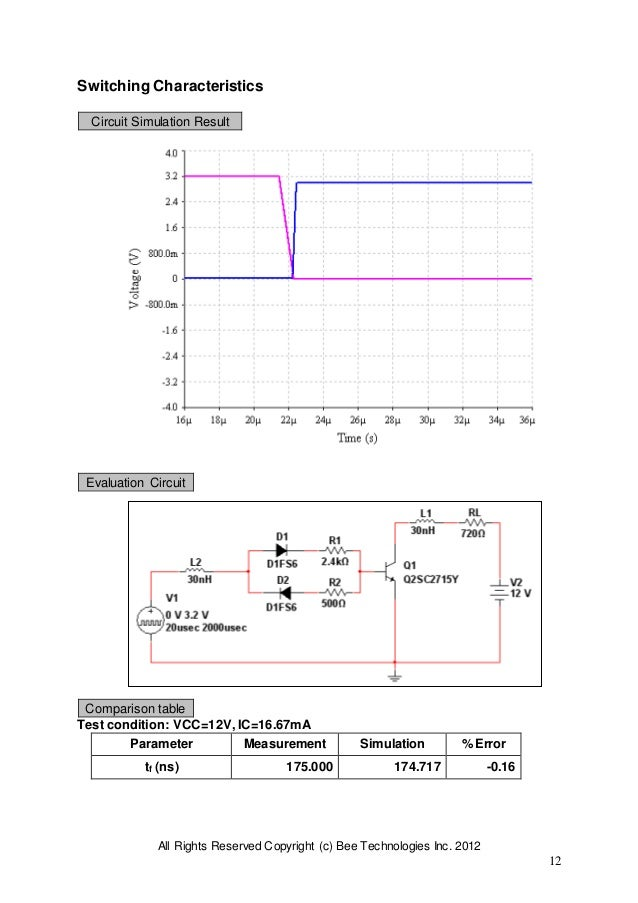 All Rights Reserved Copyright (c) Bee Technologies Inc. 2012 12 Switching Characteristics Test condition: VCC=12V, IC=16.6...