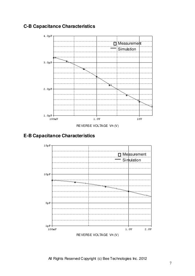 All Rights Reserved Copyright (c) Bee Technologies Inc. 2012 7 C-B Capacitance Characteristics REVERSE VOLTAGE VR (V) E-B ...