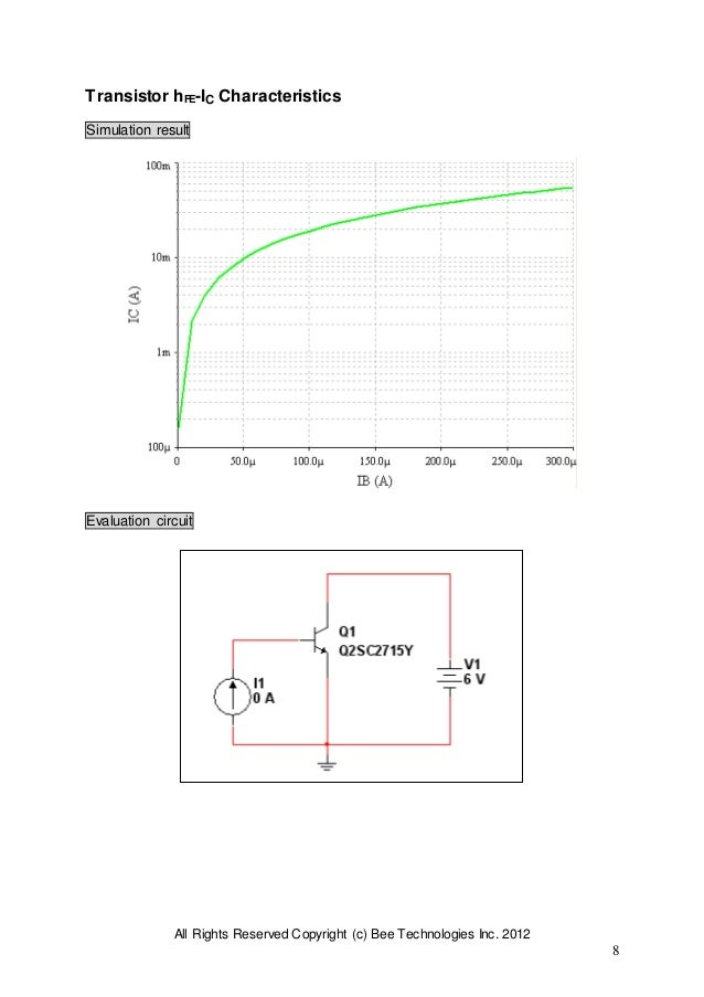 All Rights Reserved Copyright (c) Bee Technologies Inc. 2012 8 Transistor hFE-IC Characteristics Simulation result Evaluat...