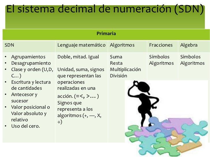 2 sdn y algoritmos con material sdn y lect d cantidades Slide 3