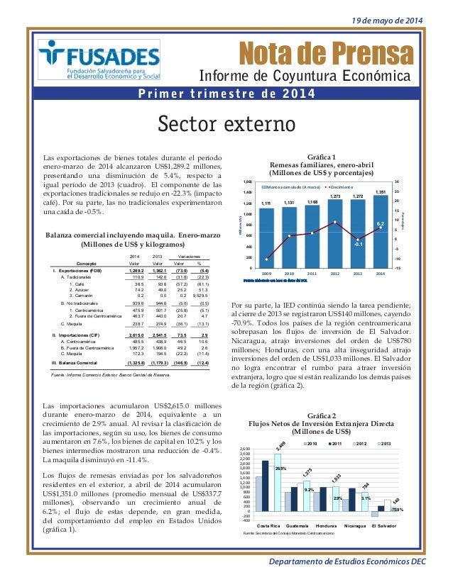 Nota de Prensa Informe de Coyuntura Económica Primer trimestre de 2014 Sector externo Gráfica 1 Remesas familiares, enero-...
