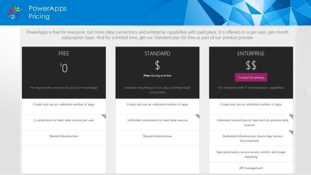 2seeu créer des applications mobiles pour office 365