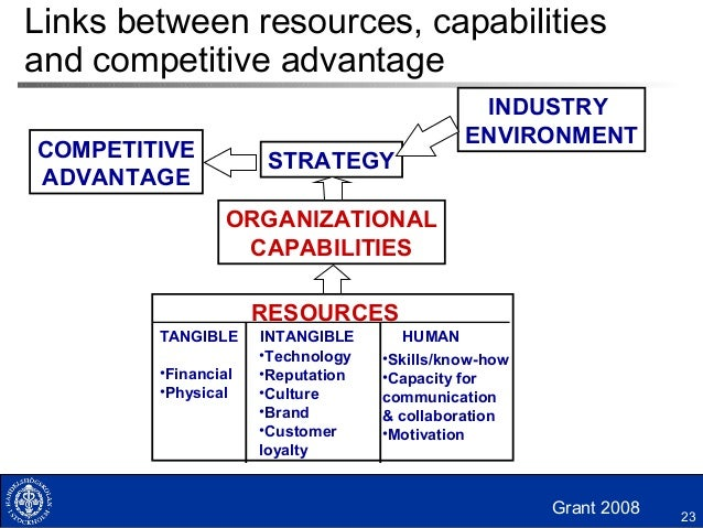 Tangible & Intangible Benefits of Project Management