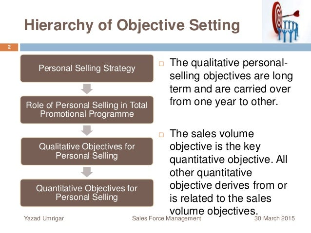 sales objectives examples