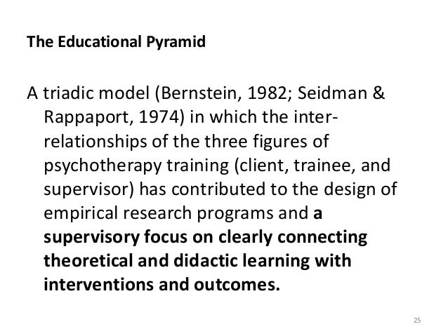 The Educational Pyramid A triadic model (Bernstein, 1982; Seidman & Rappaport, 1974) in which the inter- relationships of ...