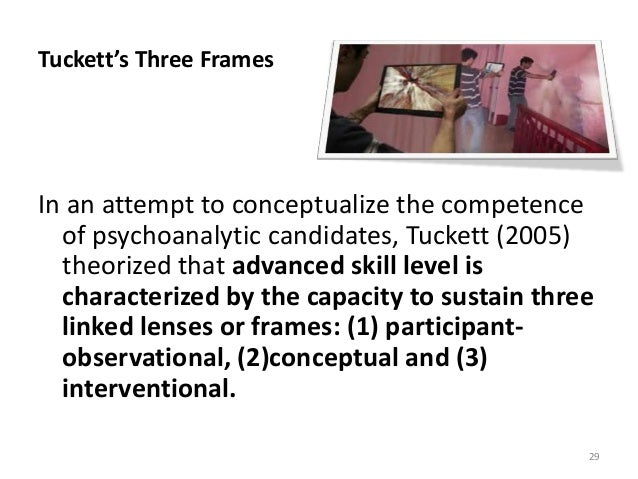 Tuckett's Three Frames In an attempt to conceptualize the competence of psychoanalytic candidates, Tuckett (2005) theorize...