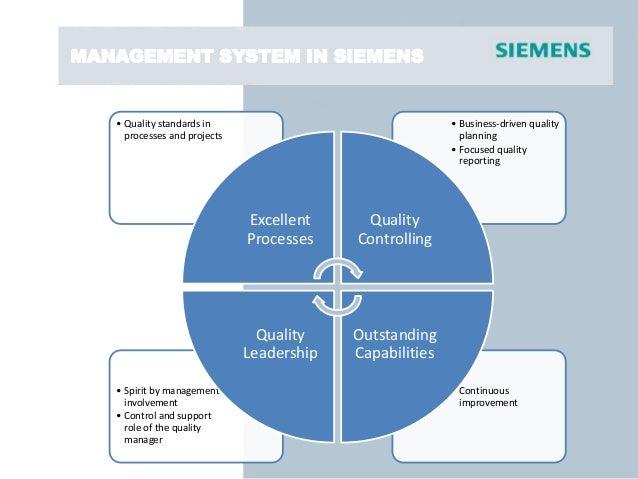 Siemens case study motivation