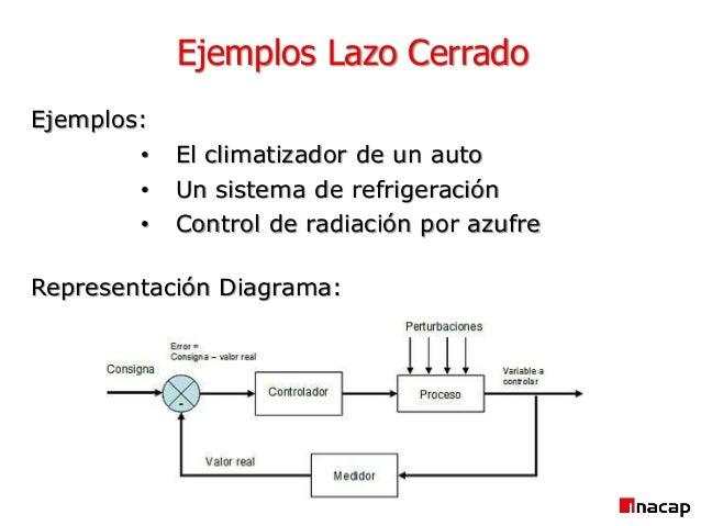 Sistema de refrigeracion abierto y cerrado
