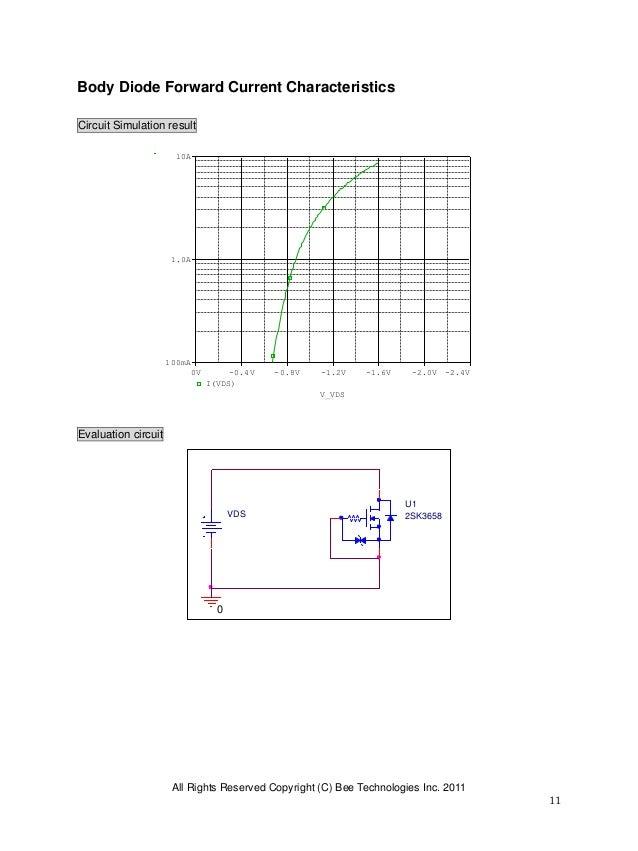 SPICE MODEL of 2SK3658 (Standard+BDS Model) in SPICE PARK