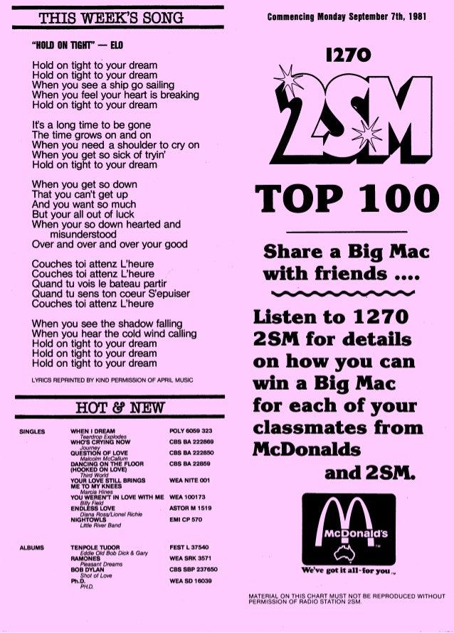 Lyric elo lyrics bruce : 2SM Top 100, 1980 -1982