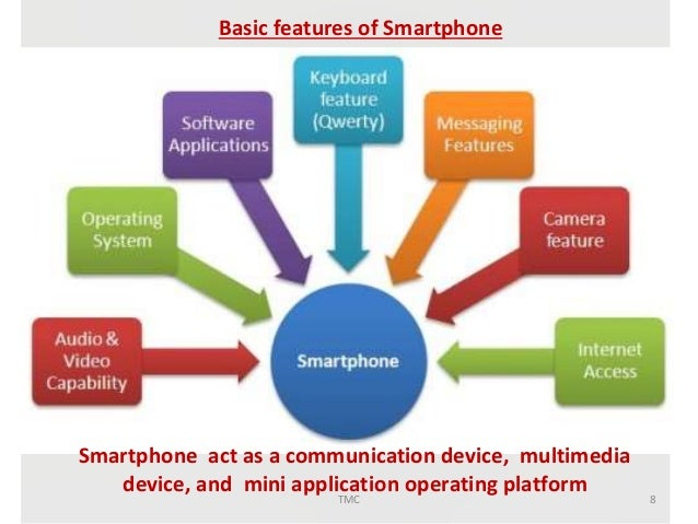 Smartphone In Smart Anesthesia Practice
