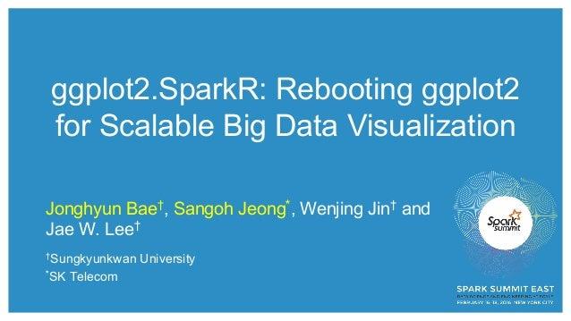 ggplot2.SparkR: Rebooting ggplot2 for Scalable Big Data Visualization Jonghyun Bae† , Sangoh Jeong* , Wenjing Jin† and Jae...