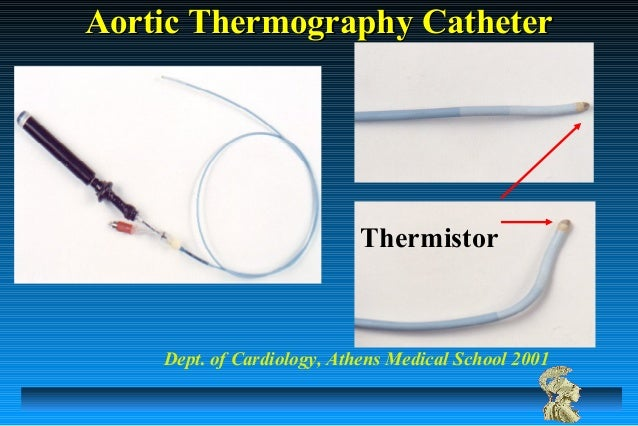 Aortic Thermography CatheterAortic Thermography Catheter Thermistor Dept. of Cardiology, Athens Medical School 2001