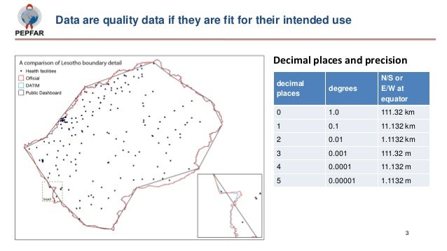 Writing And Implementing Spatial Data Governance Policy 2; 3. Data Are  Quality ...