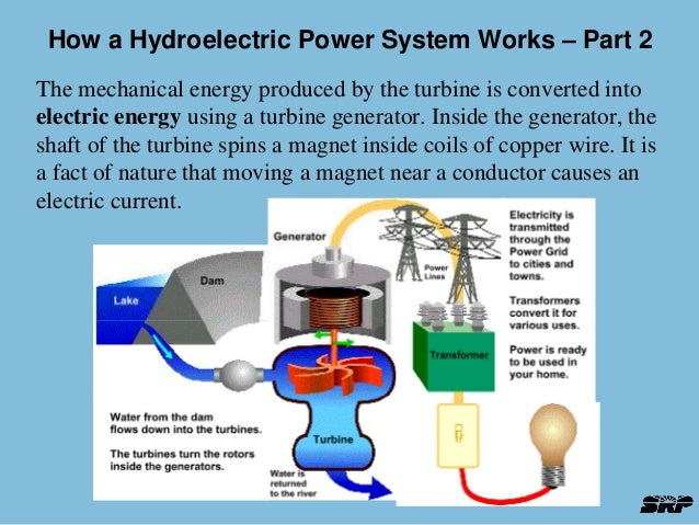 Introduction To Hydroelectric Power