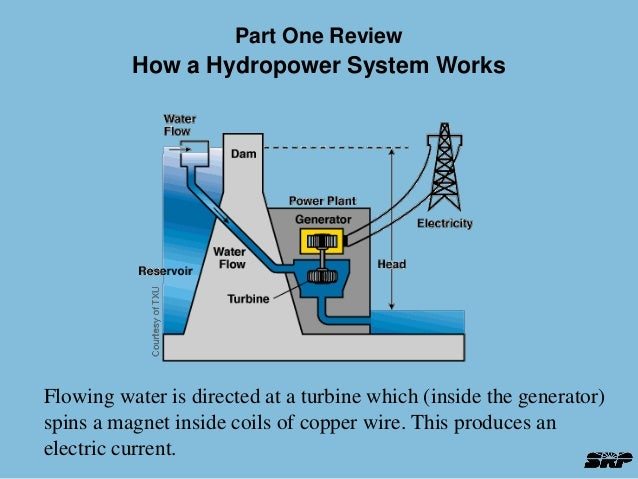 hydroelectric generator diagram. Introduction To Hydroelectric Power Rh Slideshare Net Build A Hydroelectric  Generator Schematic Generator Diagram
