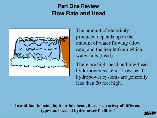 an introduction to hydroelectric energy Hydropower basics: introduction to the conversion of the potential energy of the water into mechanical energy hydro turbines convert water pressure into.
