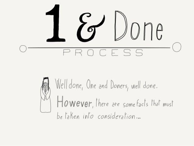 2 Step Sketchnotes